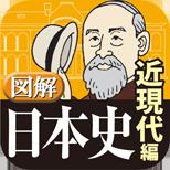 図解 日本史 近現代編